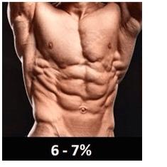 体脂肪率6〜7%
